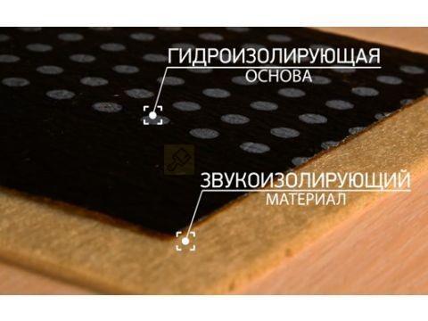 Шуманет 100-Комби Звуко-пароизоляционный 10*1м  ,толщ 5мм